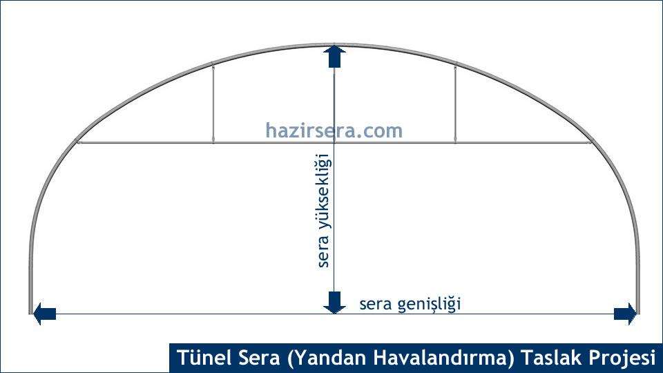 Hazır Tünel Sera Yandan Havalandırma Projesi