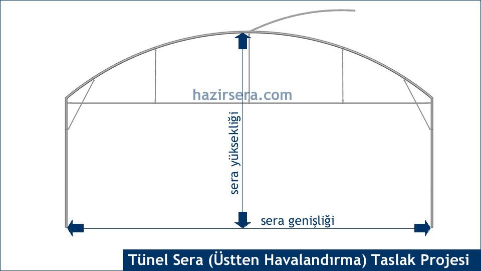 Hazır Tünel Sera Üstten Havalandırma Projesi